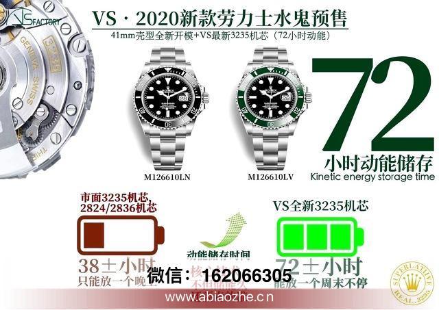 教你选BV厂,GF厂,KOR厂卡地亚山度士WSSA0009腕表
